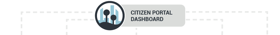 Citizen Engagement Solutions by CivicLive